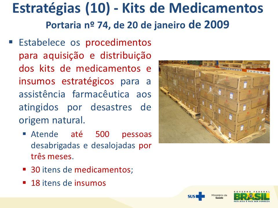 Estratégias (10) - Kits de Medicamentos Portaria nº 74, de 20 de janeiro de 2009 Estabelece os procedimentos para aquisição e distribuição dos kits de medicamentos e insumos estratégicos para a assistência farmacêutica aos atingidos por desastres de origem natural.
