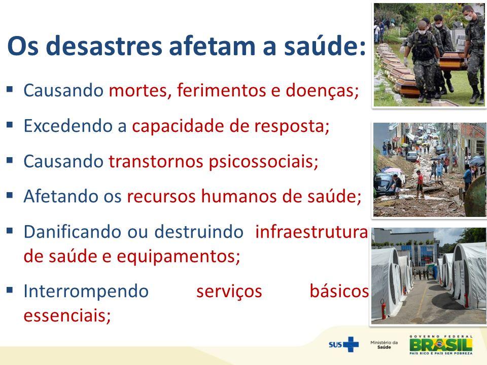 Cooperação Técnica Internacional Panamá, Uruguai e Bolívia 2010