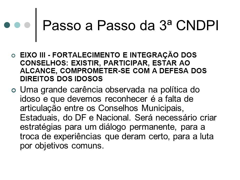 Passo a Passo da 3ª CNDPI EIXO III - FORTALECIMENTO E INTEGRAÇÃO DOS CONSELHOS: EXISTIR, PARTICIPAR, ESTAR AO ALCANCE, COMPROMETER-SE COM A DEFESA DOS