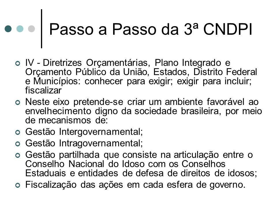 Passo a Passo da 3ª CNDPI IV - Diretrizes Orçamentárias, Plano Integrado e Orçamento Público da União, Estados, Distrito Federal e Municípios: conhece