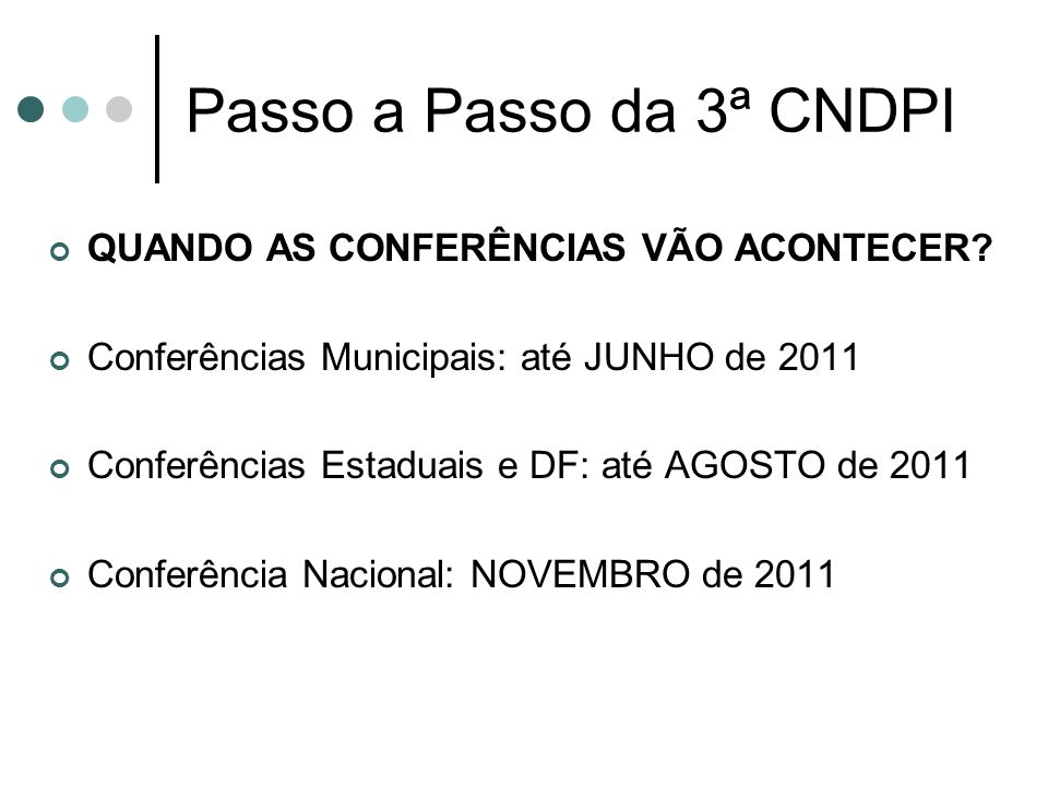 Passo a Passo da 3ª CNDPI QUANDO AS CONFERÊNCIAS VÃO ACONTECER? Conferências Municipais: até JUNHO de 2011 Conferências Estaduais e DF: até AGOSTO de