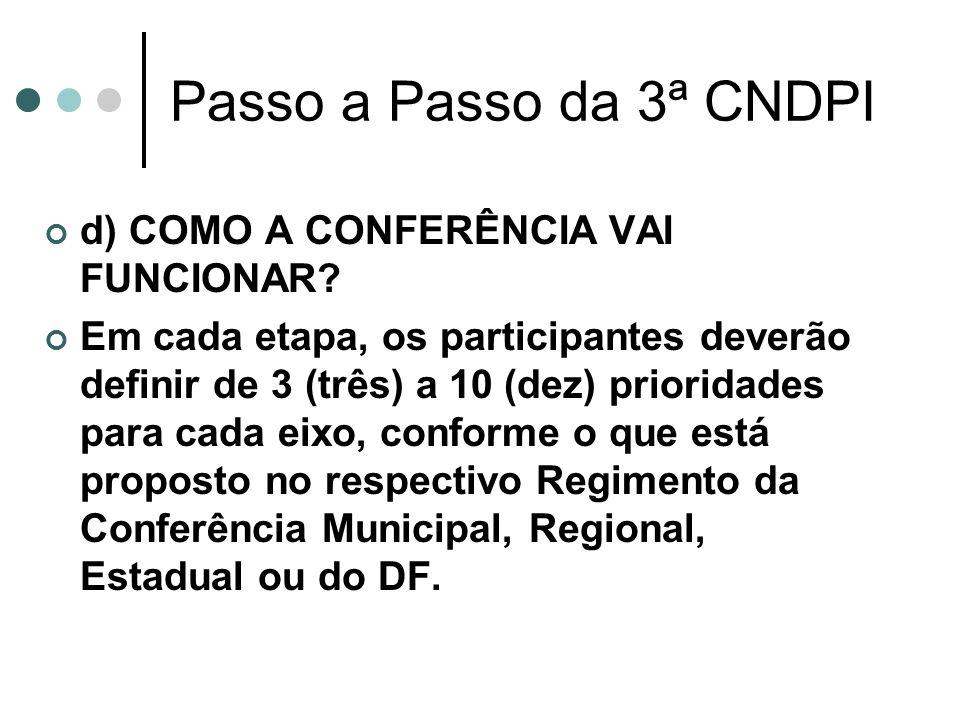 Passo a Passo da 3ª CNDPI d) COMO A CONFERÊNCIA VAI FUNCIONAR? Em cada etapa, os participantes deverão definir de 3 (três) a 10 (dez) prioridades para