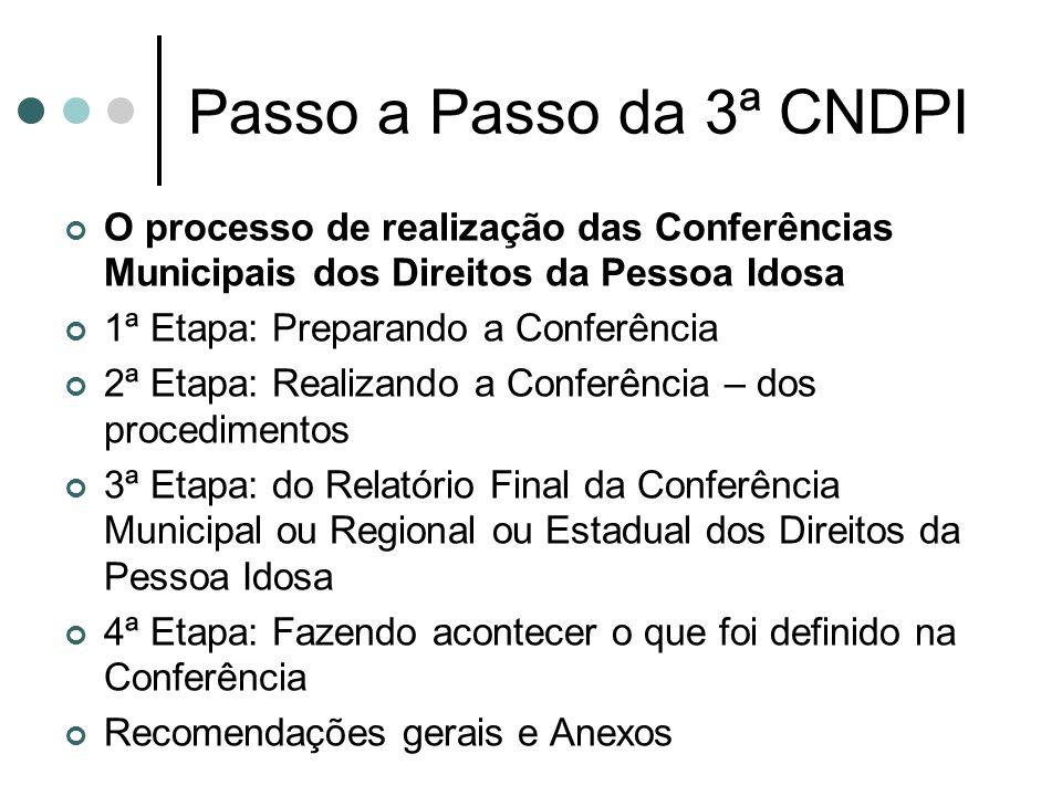 Passo a Passo da 3ª CNDPI O processo de realização das Conferências Municipais dos Direitos da Pessoa Idosa 1ª Etapa: Preparando a Conferência 2ª Etap