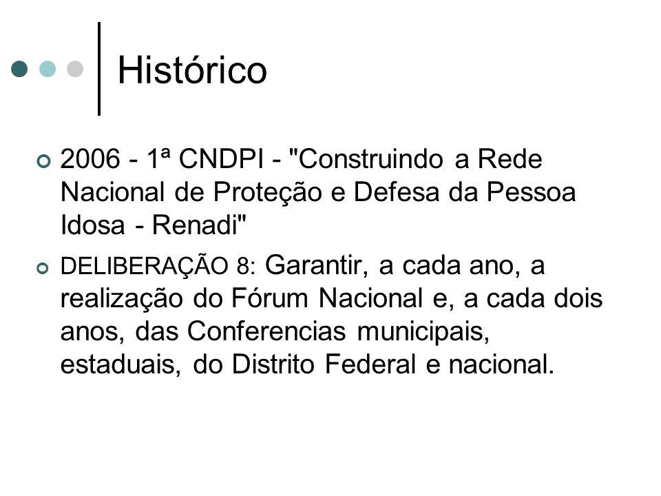 Histórico 2006 - 1ª CNDPI -