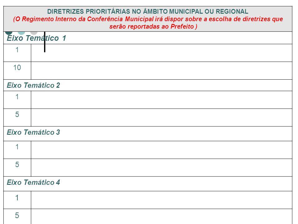 DIRETRIZES PRIORITÁRIAS NO ÂMBITO MUNICIPAL OU REGIONAL (O Regimento Interno da Conferência Municipal irá dispor sobre a escolha de diretrizes que ser