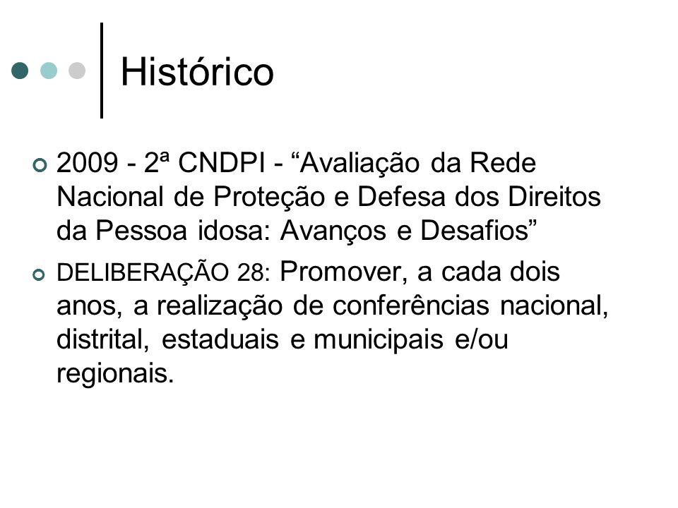Histórico 2009 - 2ª CNDPI - Avaliação da Rede Nacional de Proteção e Defesa dos Direitos da Pessoa idosa: Avanços e Desafios DELIBERAÇÃO 28: Promover,
