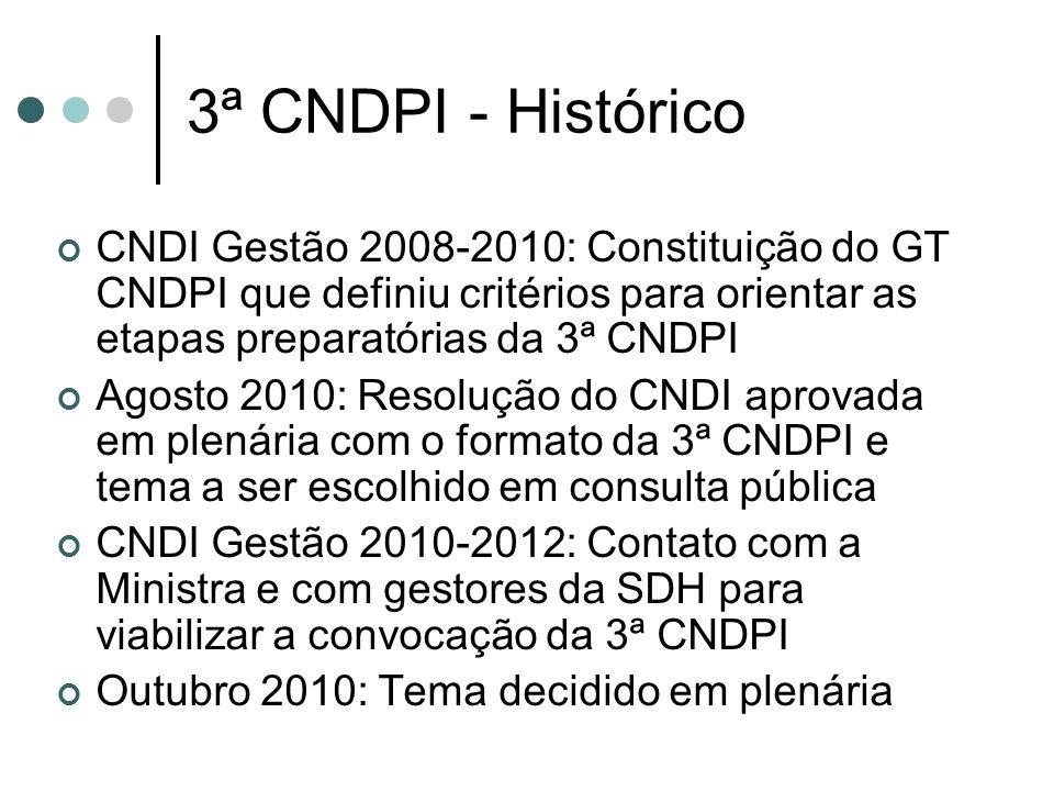 3ª CNDPI - Histórico CNDI Gestão 2008-2010: Constituição do GT CNDPI que definiu critérios para orientar as etapas preparatórias da 3ª CNDPI Agosto 20