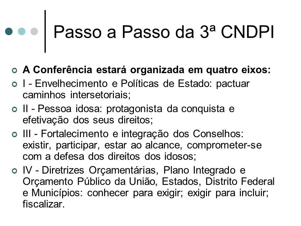 Passo a Passo da 3ª CNDPI A Conferência estará organizada em quatro eixos: I - Envelhecimento e Políticas de Estado: pactuar caminhos intersetoriais;