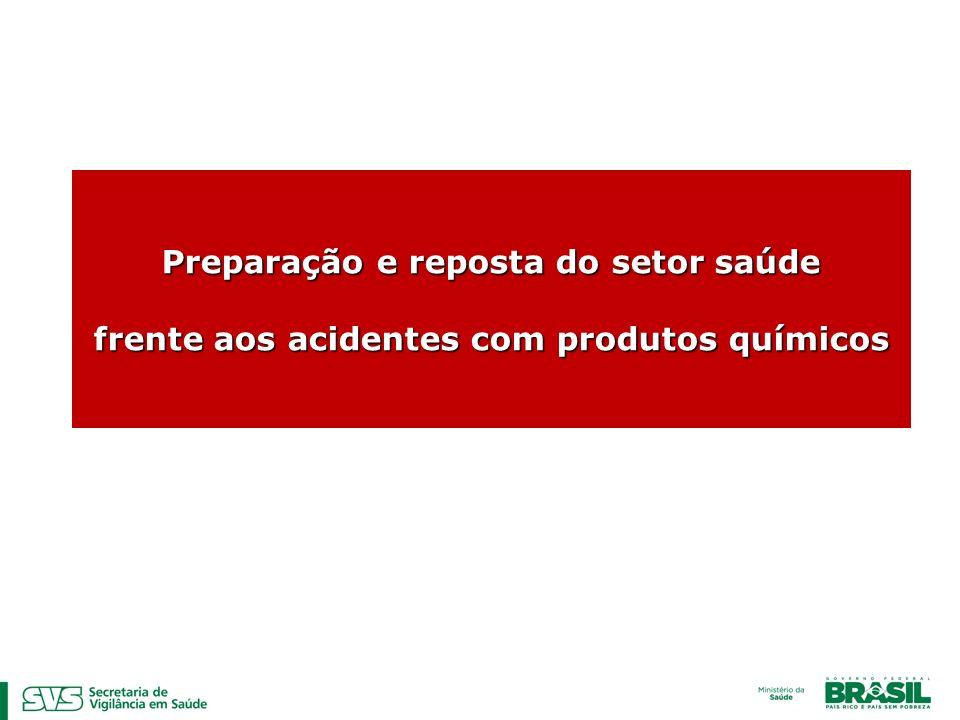 Principais elementos da preparação e resposta do setor saúde frente aos acidentes químicos 1.