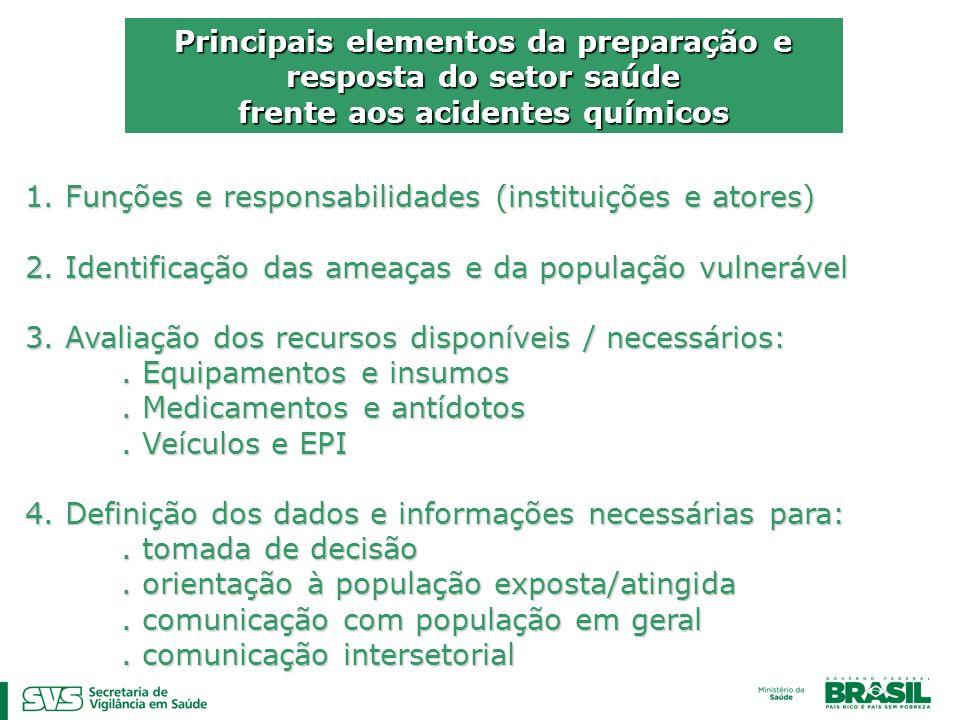 Principais elementos da preparação e resposta do setor saúde frente aos acidentes químicos 1. Funções e responsabilidades (instituições e atores) 2. I