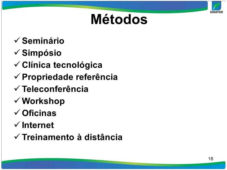 Métodos Seminário Simpósio Clínica tecnológica Propriedade referência Teleconferência Workshop Oficinas Internet Treinamento à distância 16