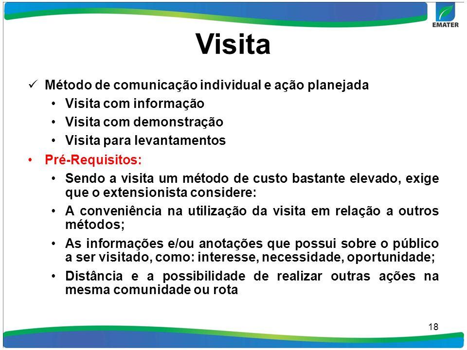 Visita Método de comunicação individual e ação planejada Visita com informação Visita com demonstração Visita para levantamentos Pré-Requisitos: Sendo