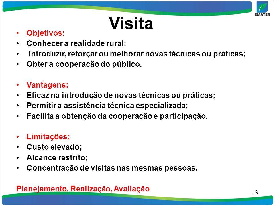 Visita Objetivos: Conhecer a realidade rural; Introduzir, reforçar ou melhorar novas técnicas ou práticas; Obter a cooperação do público. Vantagens: E
