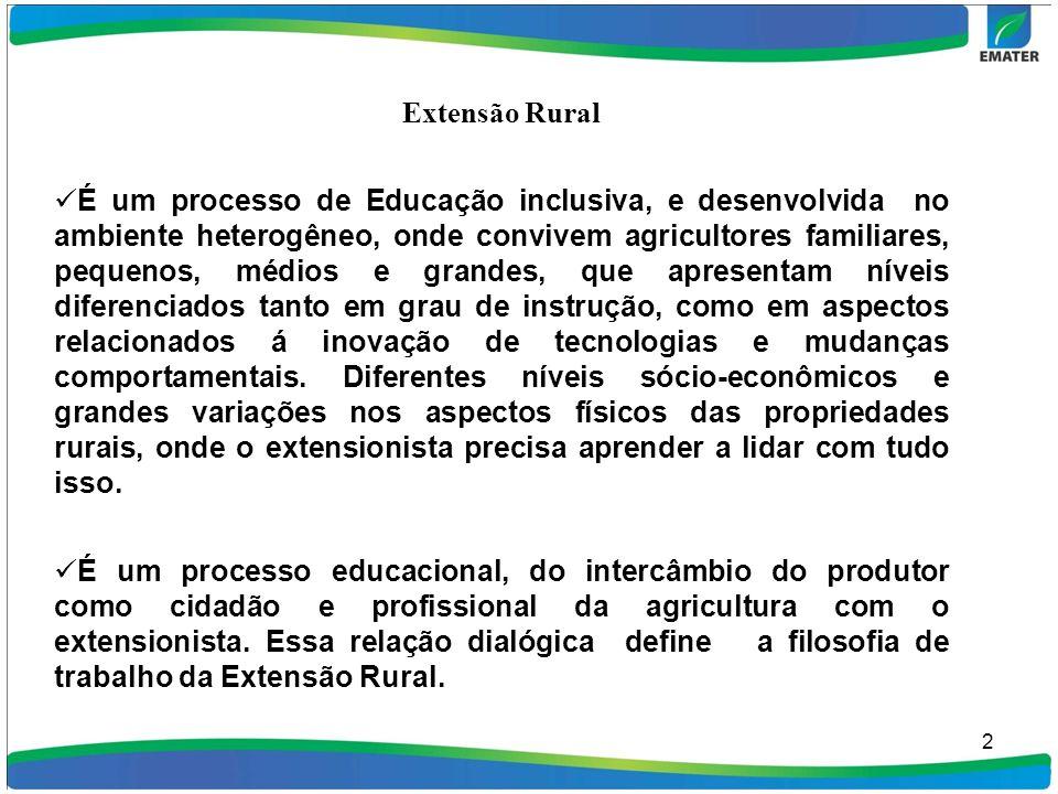2 Extensão Rural É um processo de Educação inclusiva, e desenvolvida no ambiente heterogêneo, onde convivem agricultores familiares, pequenos, médios
