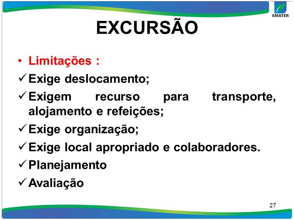 EXCURSÃO Limitações : Exige deslocamento; Exigem recurso para transporte, alojamento e refeições; Exige organização; Exige local apropriado e colabora