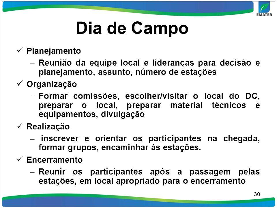 Dia de Campo Planejamento – Reunião da equipe local e lideranças para decisão e planejamento, assunto, número de estações Organização – Formar comissõ
