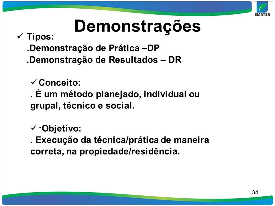 Demonstrações Tipos:.Demonstração de Prática –DP.Demonstração de Resultados – DR Conceito:. É um método planejado, individual ou grupal, técnico e soc