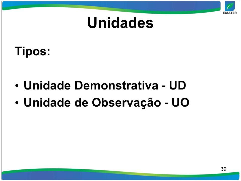 Unidades Tipos: Unidade Demonstrativa - UD Unidade de Observação - UO 39