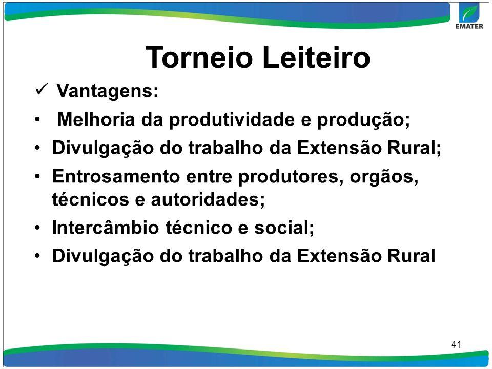 Torneio Leiteiro Vantagens: Melhoria da produtividade e produção; Divulgação do trabalho da Extensão Rural; Entrosamento entre produtores, orgãos, téc