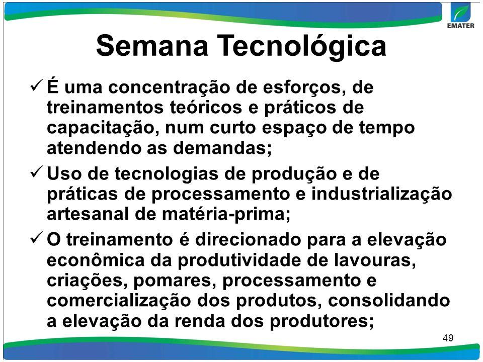 Semana Tecnológica É uma concentração de esforços, de treinamentos teóricos e práticos de capacitação, num curto espaço de tempo atendendo as demandas