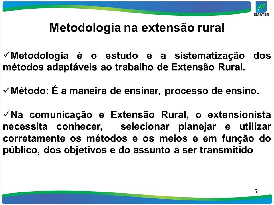 5 Metodologia na extensão rural Metodologia é o estudo e a sistematização dos métodos adaptáveis ao trabalho de Extensão Rural. Método: É a maneira de