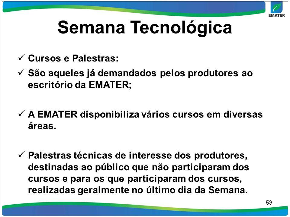 Semana Tecnológica Cursos e Palestras: São aqueles já demandados pelos produtores ao escritório da EMATER; A EMATER disponibiliza vários cursos em div