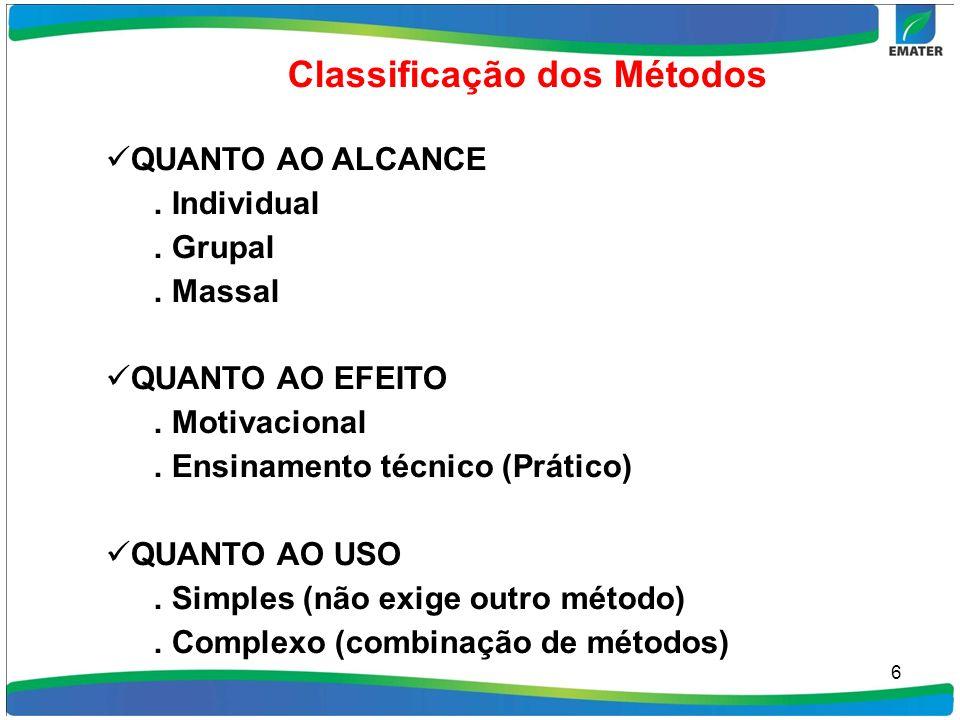 6 Classificação dos Métodos QUANTO AO ALCANCE. Individual. Grupal. Massal QUANTO AO EFEITO. Motivacional. Ensinamento técnico (Prático) QUANTO AO USO.
