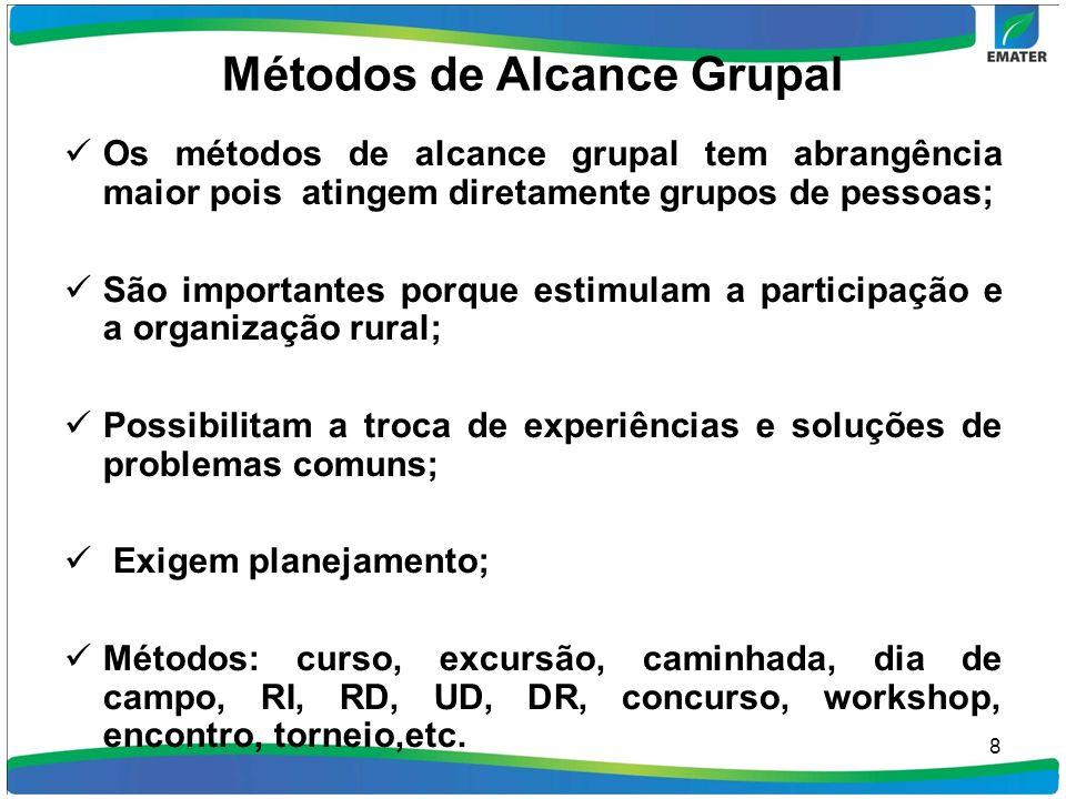 Métodos de Alcance Grupal Os métodos de alcance grupal tem abrangência maior pois atingem diretamente grupos de pessoas; São importantes porque estimu