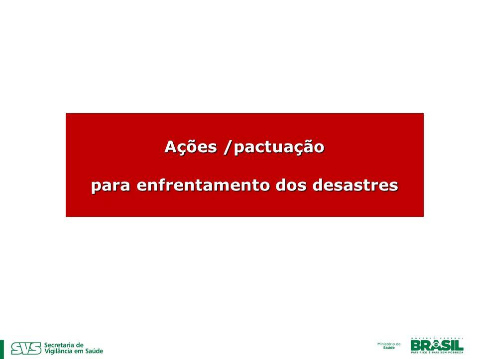 Ações /pactuação para enfrentamento dos desastres