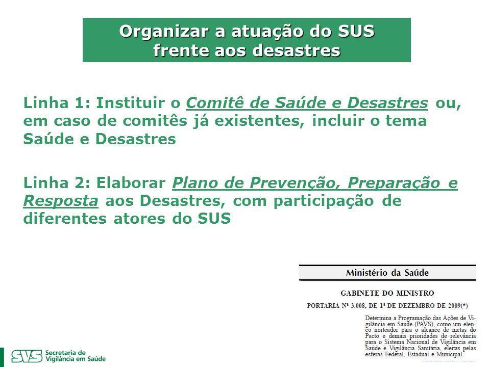 Linha 1: Instituir o Comitê de Saúde e Desastres ou, em caso de comitês já existentes, incluir o tema Saúde e Desastres Linha 2: Elaborar Plano de Pre