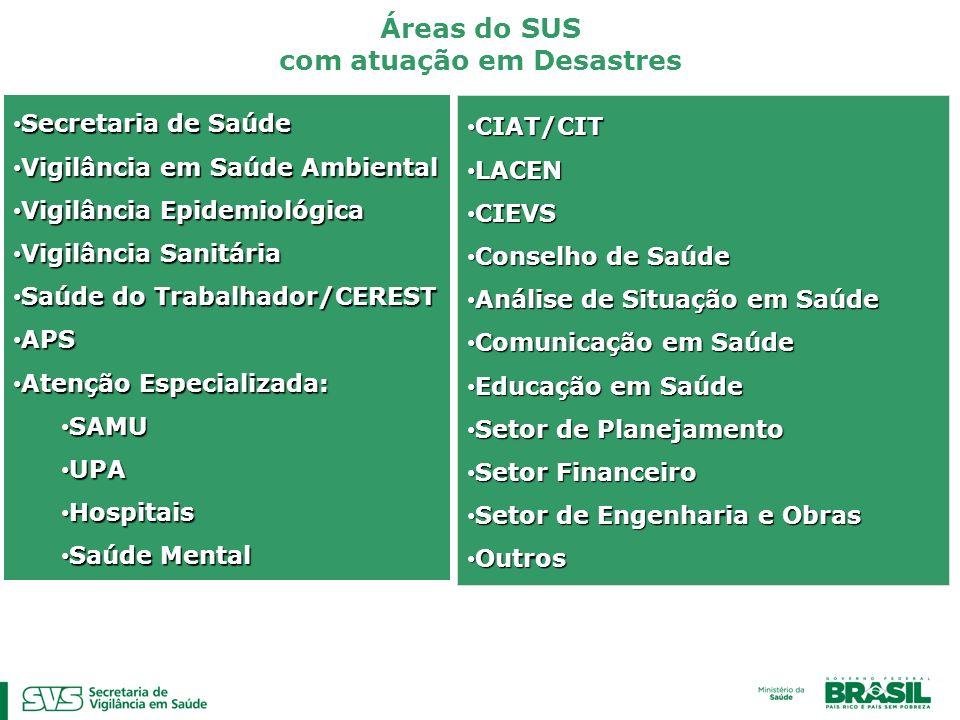 Áreas do SUS com atuação em Desastres Secretaria de Saúde Secretaria de Saúde Vigilância em Saúde Ambiental Vigilância em Saúde Ambiental Vigilância E