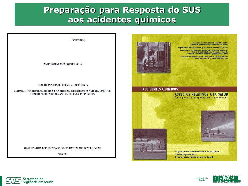 Preparação para Resposta do SUS aos acidentes químicos