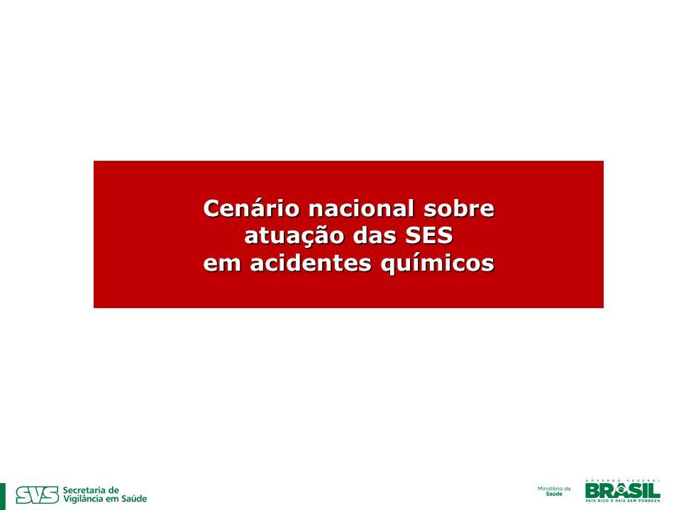Desenvolvimento social Cidades SAMU Promoção Situação Saude Cenário nacional sobre atuação das SES em acidentes químicos