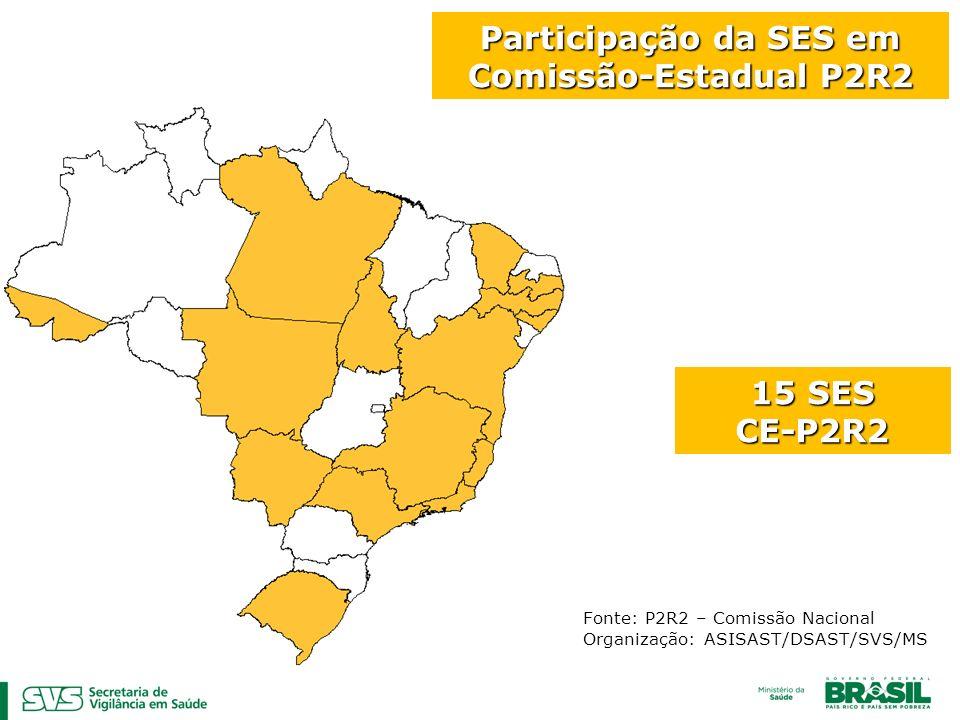 Participação da SES em Comissão-Estadual P2R2 Fonte: P2R2 – Comissão Nacional Organização: ASISAST/DSAST/SVS/MS 15 SES CE-P2R2
