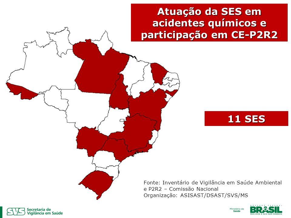Atuação da SES em acidentes químicos e participação em CE-P2R2 Fonte: Inventário de Vigilância em Saúde Ambiental e P2R2 – Comissão Nacional Organizaç