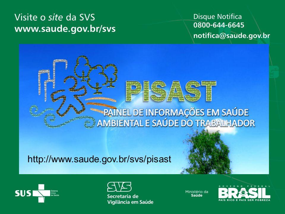 http://www.saude.gov.br/svs/pisast