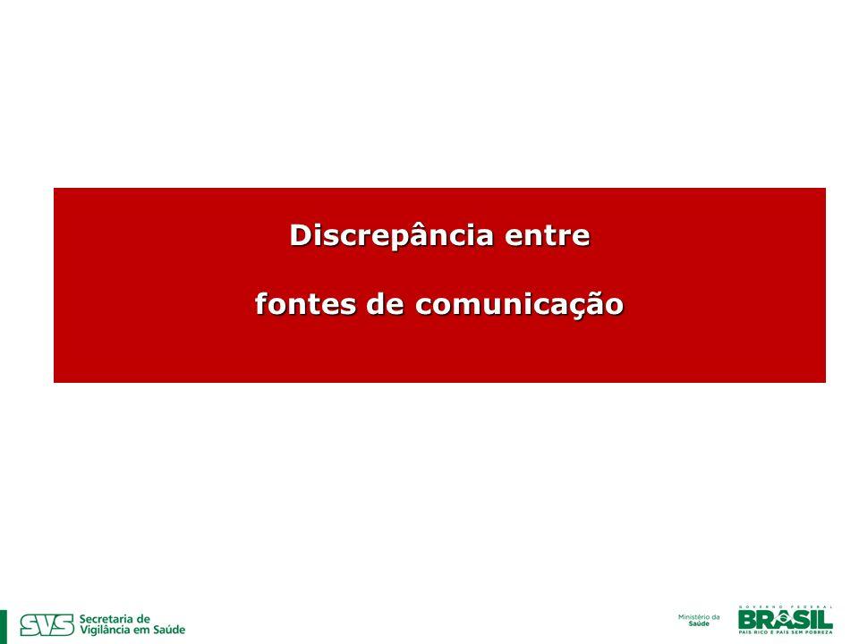 Discrepância entre fontes de comunicação