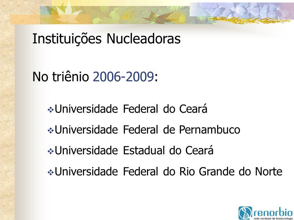 Instituições Nucleadoras No triênio 2006-2009: Universidade Federal do Ceará Universidade Federal de Pernambuco Universidade Estadual do Ceará Univers