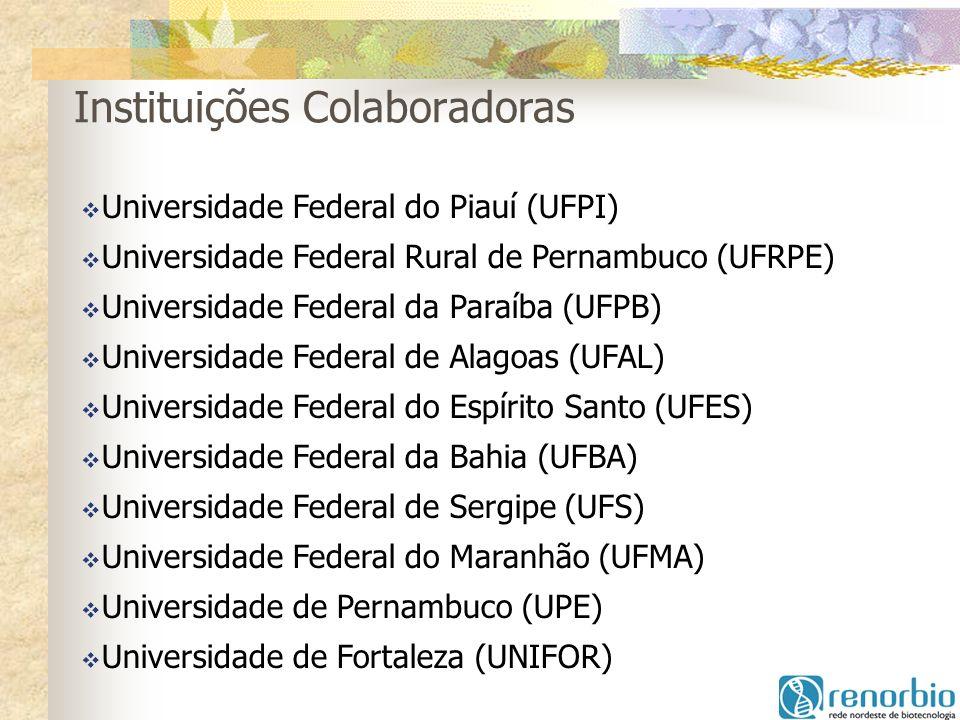 Instituições Colaboradoras Universidade Federal do Piauí (UFPI) Universidade Federal Rural de Pernambuco (UFRPE) Universidade Federal da Paraíba (UFPB