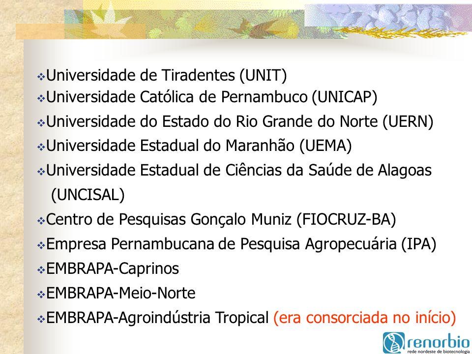 Universidade de Tiradentes (UNIT) Universidade Católica de Pernambuco (UNICAP) Universidade do Estado do Rio Grande do Norte (UERN) Universidade Estad