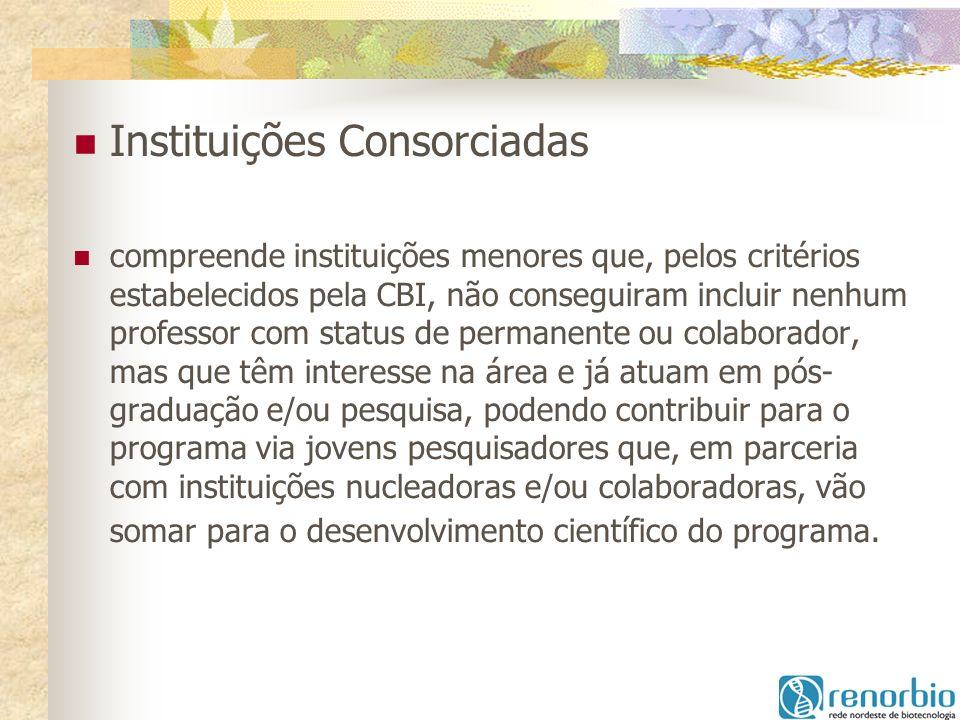 Instituições Consorciadas compreende instituições menores que, pelos critérios estabelecidos pela CBI, não conseguiram incluir nenhum professor com st