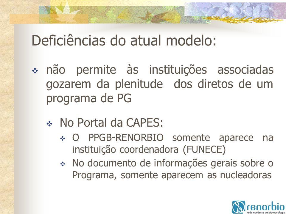 Deficiências do atual modelo: não permite às instituições associadas gozarem da plenitude dos diretos de um programa de PG No Portal da CAPES: O PPGB-