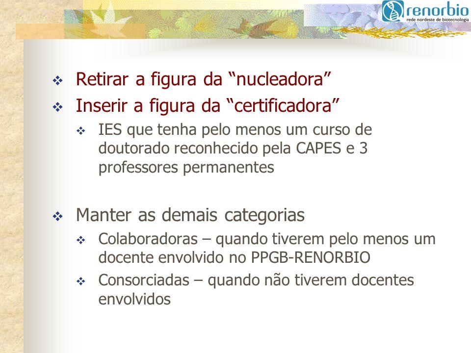 Retirar a figura da nucleadora Inserir a figura da certificadora IES que tenha pelo menos um curso de doutorado reconhecido pela CAPES e 3 professores