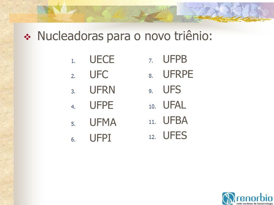 1. UECE 2. UFC 3. UFRN 4. UFPE 5. UFMA 6. UFPI 7. UFPB 8. UFRPE 9. UFS 10. UFAL 11. UFBA 12. UFES Nucleadoras para o novo triênio: