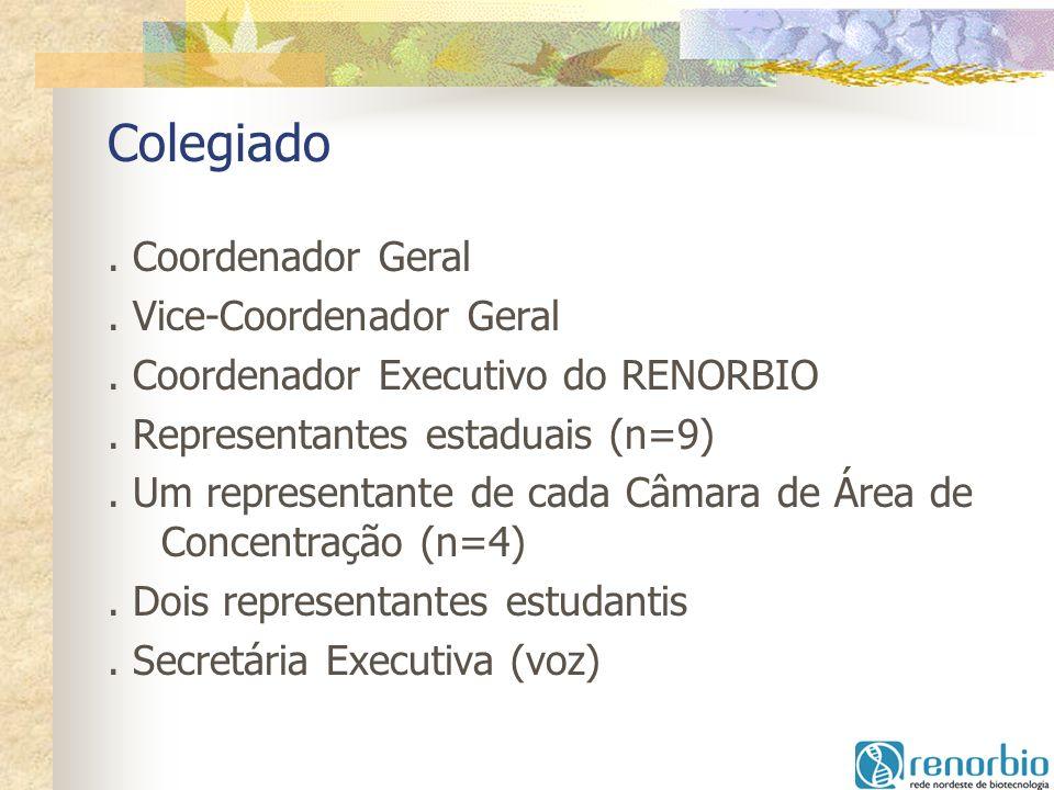 Colegiado. Coordenador Geral. Vice-Coordenador Geral. Coordenador Executivo do RENORBIO. Representantes estaduais (n=9). Um representante de cada Câma
