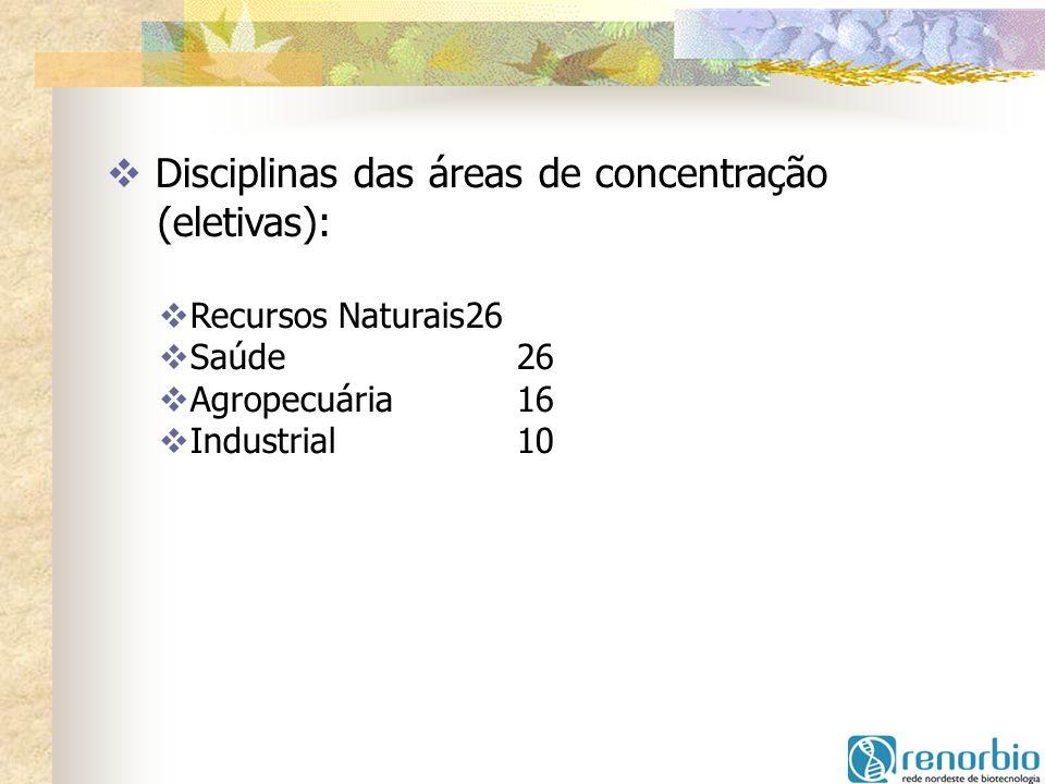 Disciplinas das áreas de concentração (eletivas): Recursos Naturais26 Saúde26 Agropecuária16 Industrial10