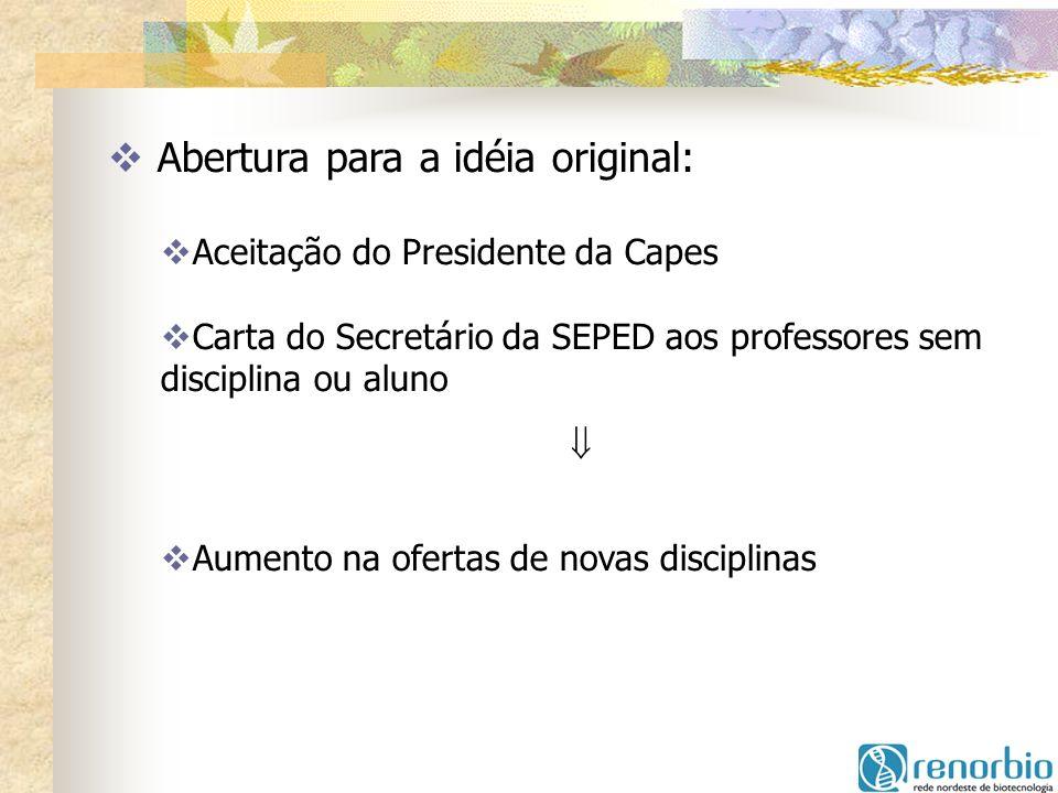 Abertura para a idéia original: Aceitação do Presidente da Capes Carta do Secretário da SEPED aos professores sem disciplina ou aluno Aumento na ofert