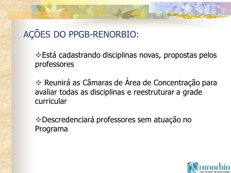 AÇÕES DO PPGB-RENORBIO: Está cadastrando disciplinas novas, propostas pelos professores Reunirá as Câmaras de Área de Concentração para avaliar todas