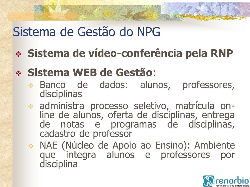 Sistema de Gestão do NPG Sistema de vídeo-conferência pela RNP Sistema WEB de Gestão: Banco de dados: alunos, professores, disciplinas administra proc