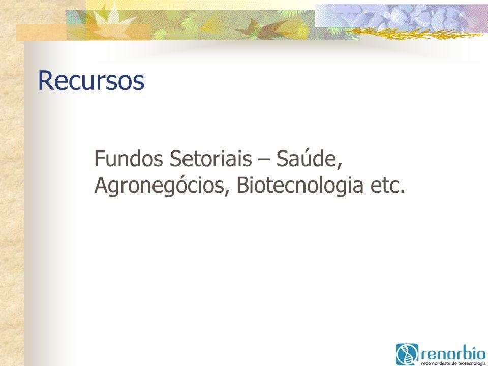 Atuação dos Docentes (quadro em março/2009) No.Docentes com disciplina e com aluno 106 No.